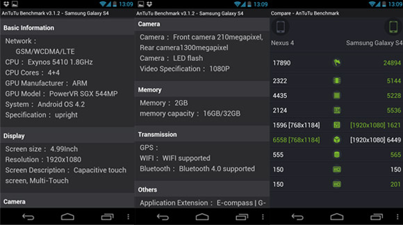 Samsung Galaxy S IV AnTuTu Benchmark Result 